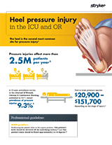Heel Pressure Injury in the ICU and OR Brochure