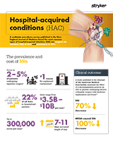 Hospital-Acquired Conditions (HAC) Brochure