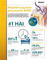 Hospital-Acquired Pneumonia (HAP) Brochure