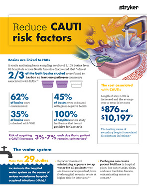 Reduce CAUTI Risk Factors Brochure