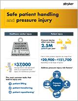 Safe Patient Handling and Pressure Injury Brochure