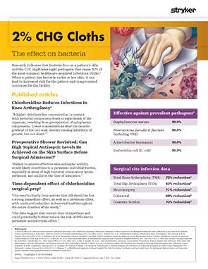 2% CHG Cloths – The Effect on Bacteria Brochure