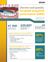Uncover and Quantify Hospital-acquired Pneumonia (HAP) Fact Sheet
